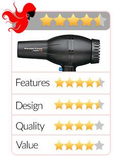 HSG-Ratings-Grid-BaByliss-Dryer-2800-OP