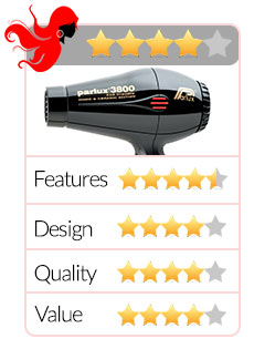 HSG-Ratings-Grid-parlux-blow-dryer-OP